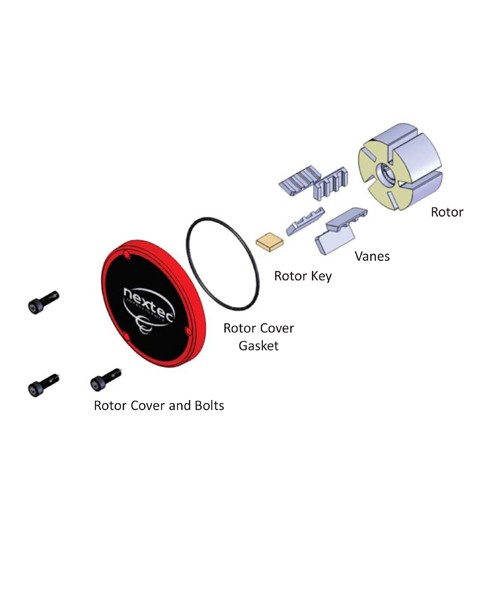 Fill-Rite KIT321RG Rotary Group for NX3200 Series Pump