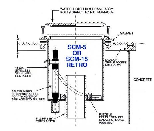 Fairfield Industries SCM5 P/P Replacement Pump for SCM5 Manholes